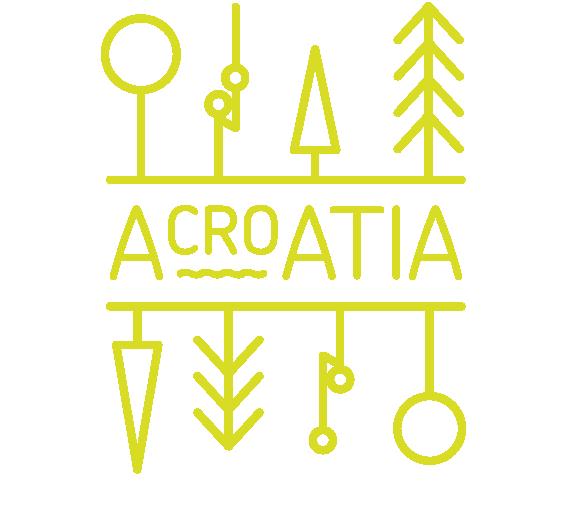 Acroatia